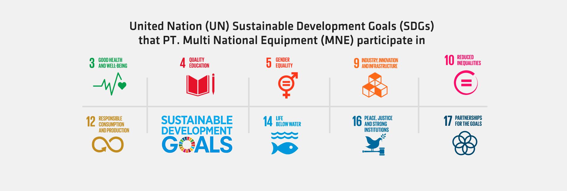 UN SDGs that MNE participate in